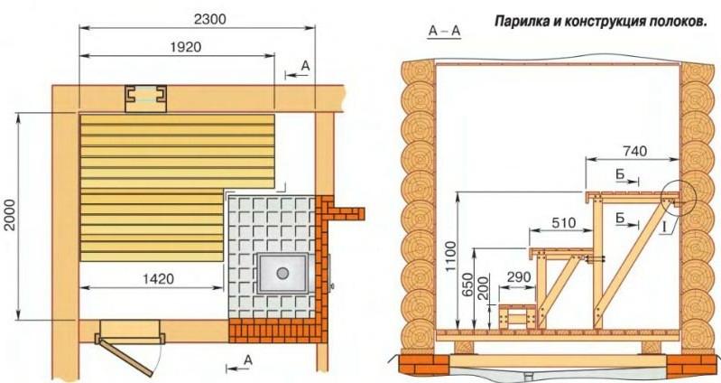 полок для бани схема расположения